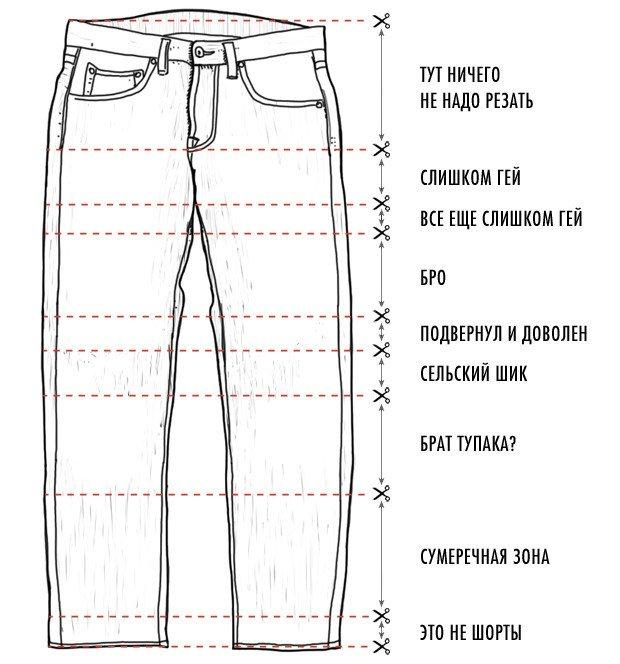 Шорты из джинса сшить своими руками
