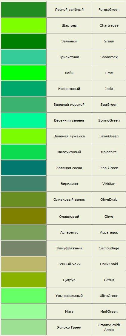 Все цвета зеленого