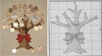 Вышивка «Денежное дерево»