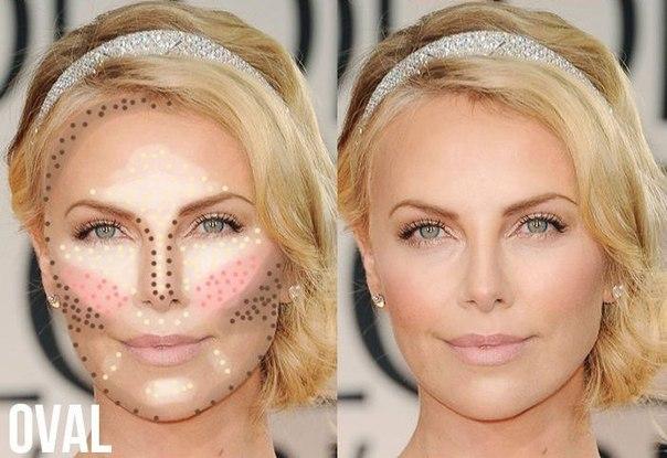 Как сделать макияж с румянами