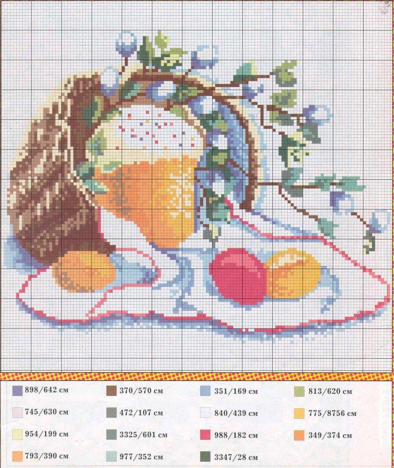 Схема вышивки крестиком на