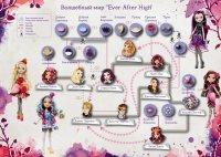 Судьбы сказочных героев в инфографике от Ever After High!