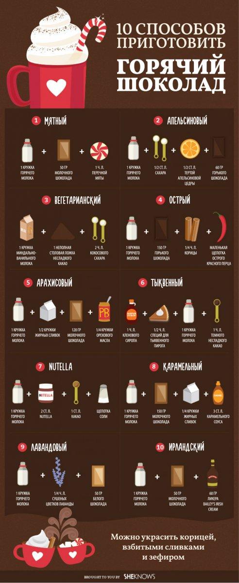 10 интересных способов приготовления горячего шоколада