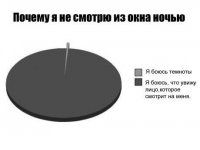 Статистика: почему я не смотрю из окна ночью