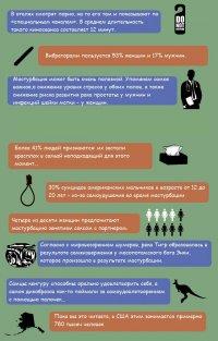 Интересные факты о мастурбации