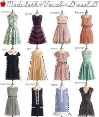 Силуэты платьев