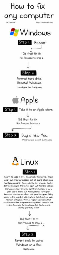 Как починить компьютер