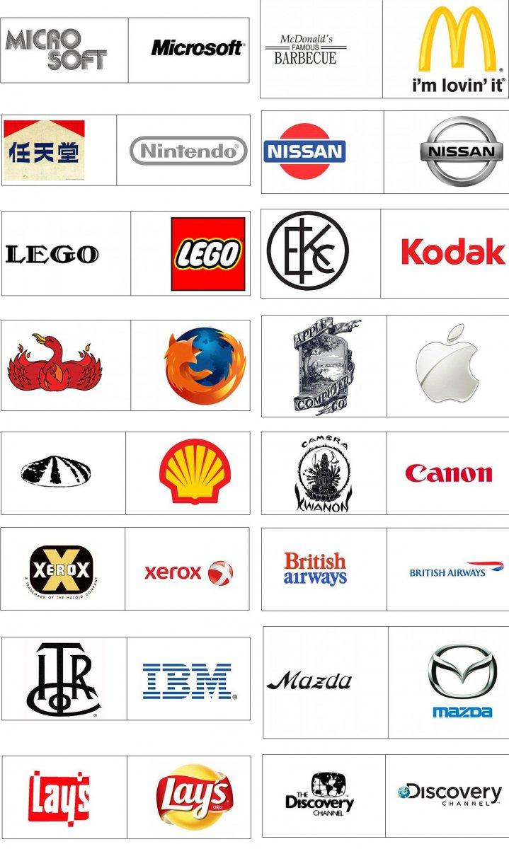 может название все брендов с картинками ценят компактность