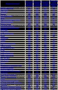 Таблица расхода калорий в зависимости от вида нагрузки