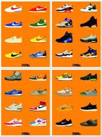 Эволюция кроссовок Nike на плакатах