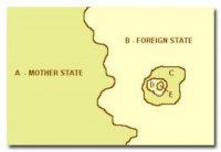 Охрана государственной границы: Бангладеш-Индия-Бангладеш