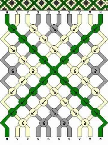 Схема для плетеного браслета из 3 цветов