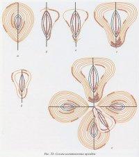 Схема плетения орхидеи из бисера