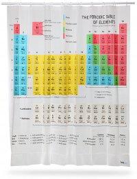 «Химическая» шторка для ванны