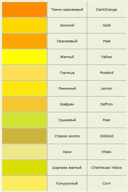 Оттенки желтого