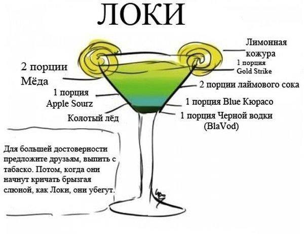 рецепты коктейлей с sourz apple