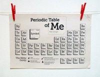 Креативные резюме: периодическая таблица