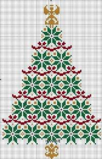 Новогодняя вышивка «Рождественская елка»