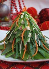 Новогодний салат«Елочка»