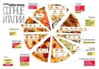 9 рецептов настоящей итальянской пиццы