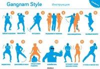 Инструкция: как танцевать Gangnam Style