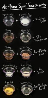 Ингредиенты для домашнего спа