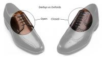 Виды классических мужских туфель: чем оксфорды отличаются от дерби?