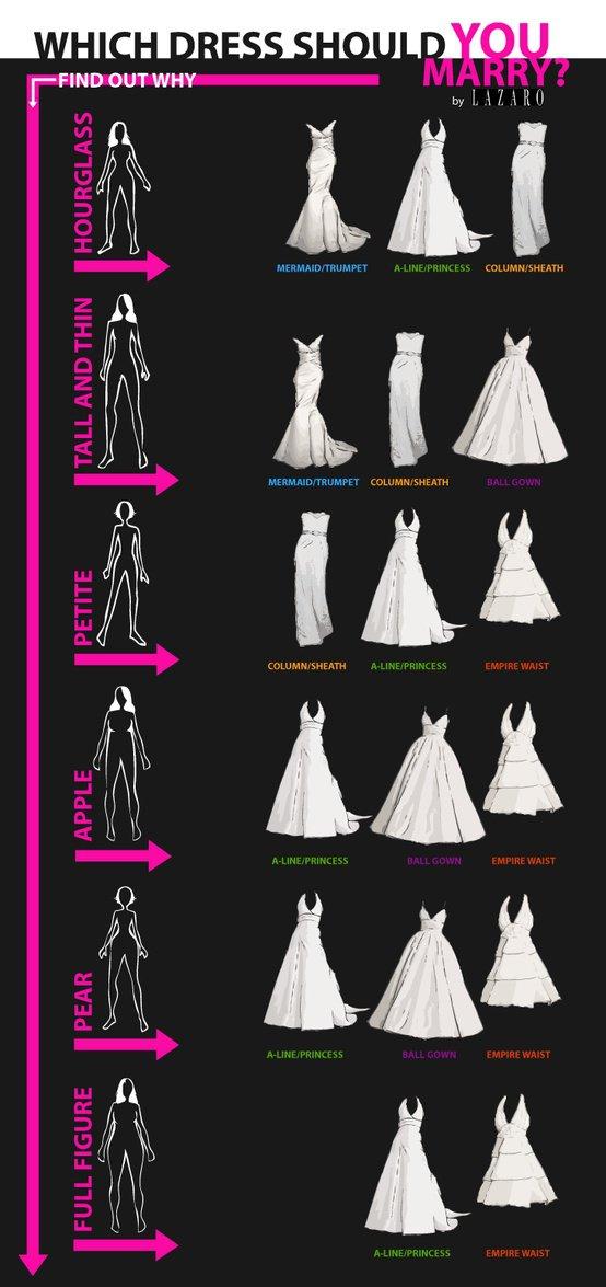 Как выбрать фасон свадебного платья? Памятка-подсказка