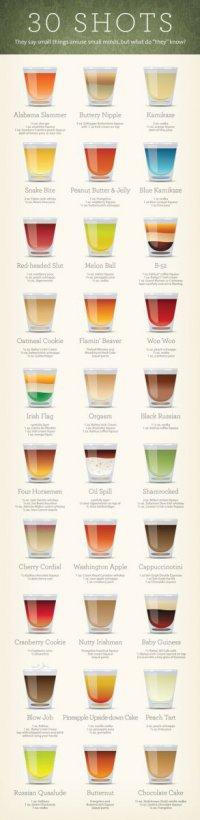 30 алкогольных шотов