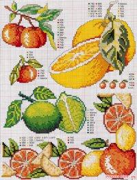 Схема для вышивки фруктов