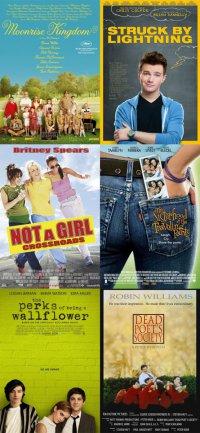 Coming of age movies: подборка фильмов о взрослении