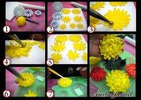 Хризантемы из мастики для украшения торта
