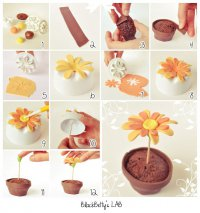 Фигурки из мастики: горшочек для кекса и цветочек