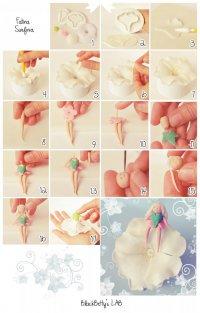 Фигурки из мастики: фея на цветке