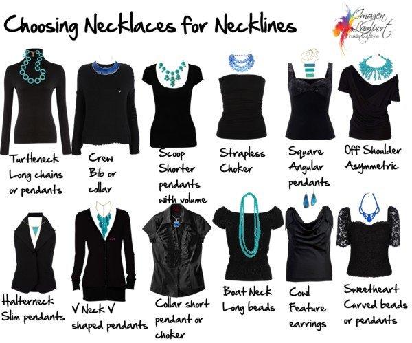 Как подобрать украшение на шею для разных вырезов?
