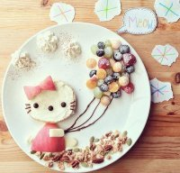 Детский завтрак: Hello Kitty на тарелке