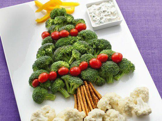 Новогодняя елка на тарелке