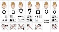 Форма лица и вид серег