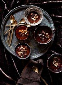 Рецепт домашнего шоколада
