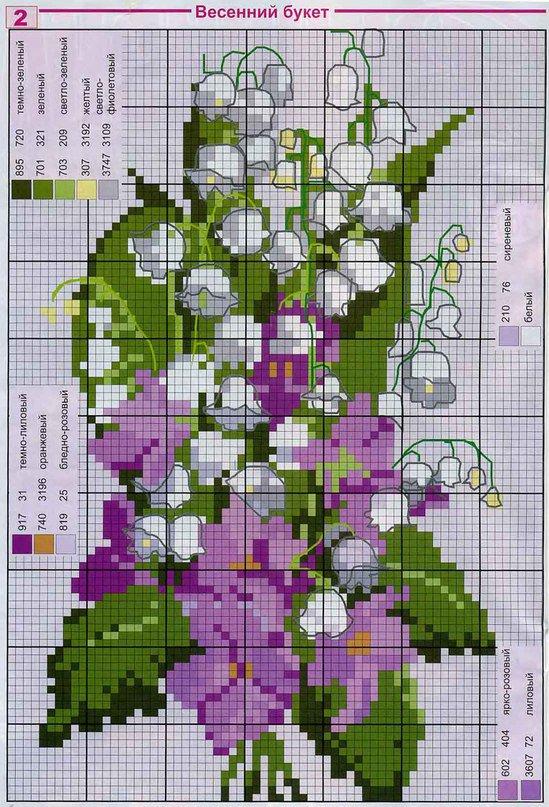 Схема вышивки крестом «Весенний букет»