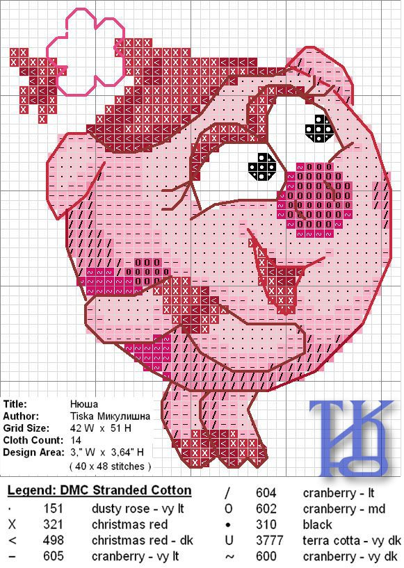 Схема вышивки крестом «Смешарик Нюша»