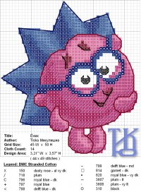Схема вышивки крестом «Смешарик Ежик»