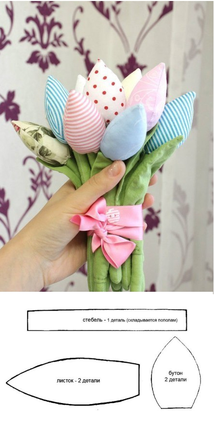 Тюльпаны-тильда на 8 Марта