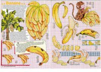 Схема вышивки бананов и обезьяны
